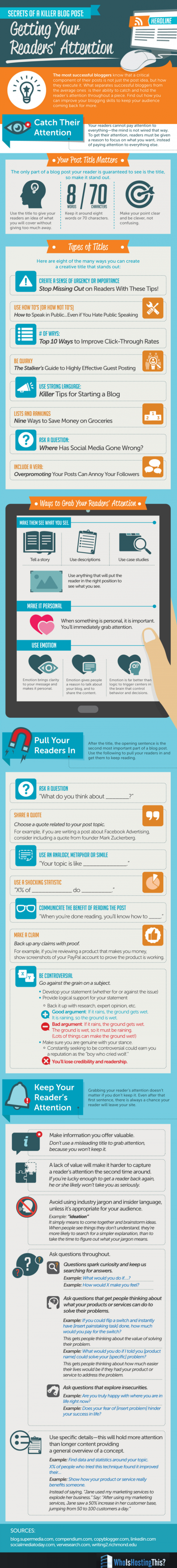 Infographic – Getting your readers attention (Secrets of a killer blog post)