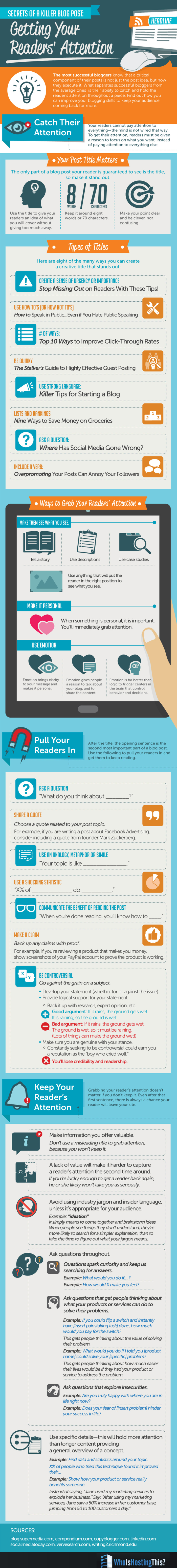 Infographic - Getting your readers attention (Secrets of a killer blog post)
