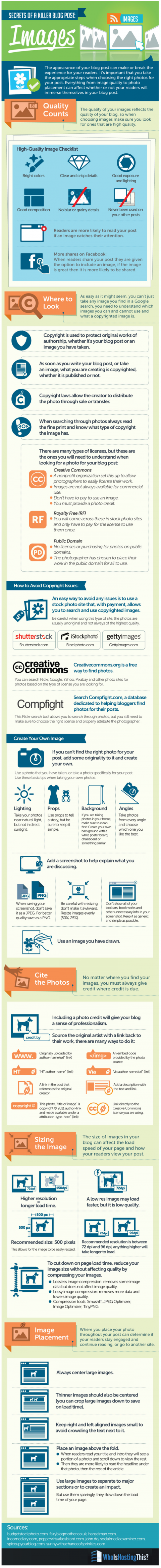 Infographic – Secrets of a Killer Blog Post: Images