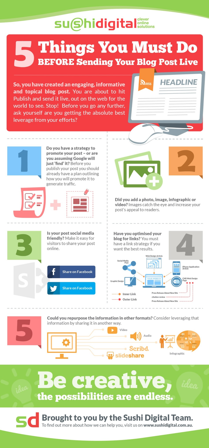 Infographic - 5 Things to Check Before Publishing Your Blog Post