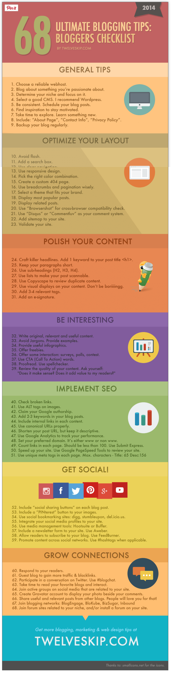 Infographic - Ultimate blogging tips: Bloggers checklist