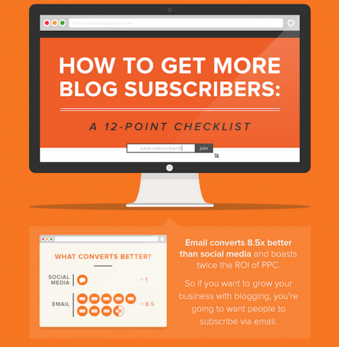 Infographic – How to get more blog subscribers. A 12 point check list.