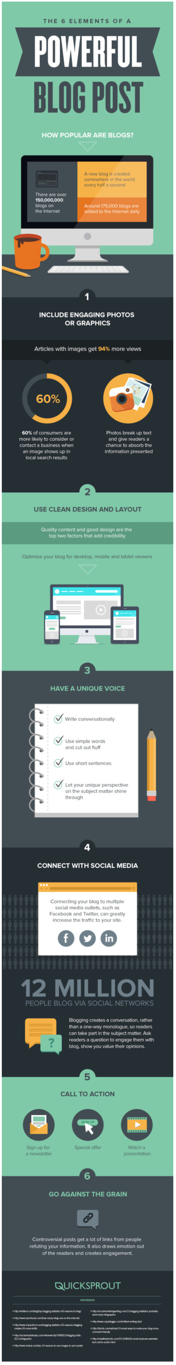Infographic - Six important elements needed to create a successful blog post