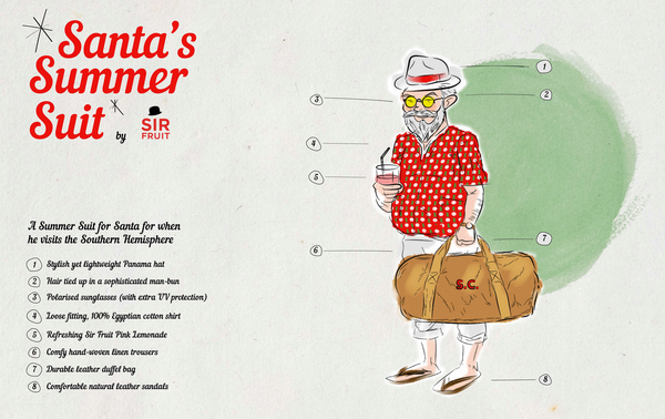 Blogging assignment: A summer suit for Santa (Worldwide bloggers)