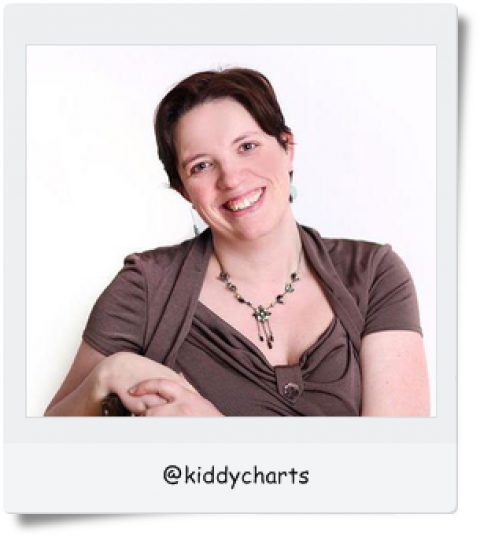 My blogging rituals by @kiddycharts