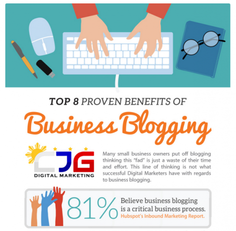 Benefits of business blogging (infographic)