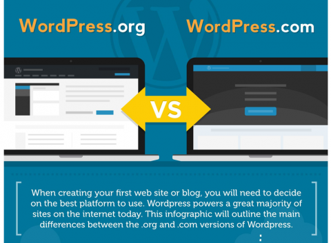WordPress.org vs WordPress.com (Infographic)