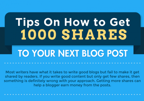 How to get your blog posts shared (Infographic)